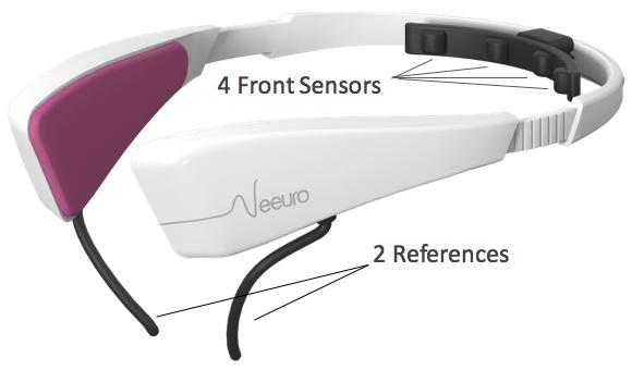 brainwave sensors