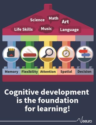 Cognitive-Foundations-min