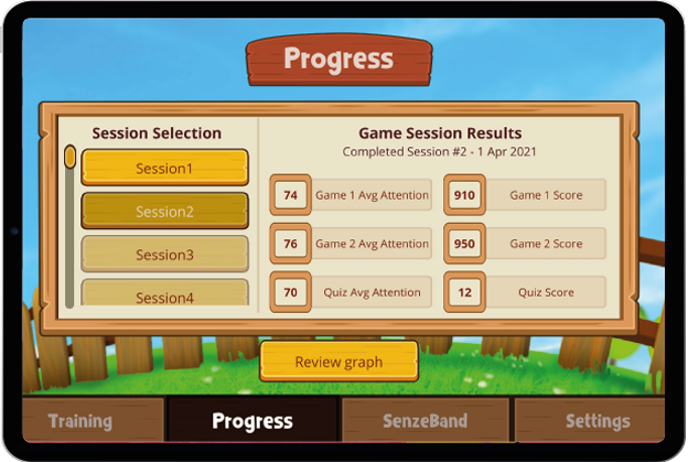 CogoLand Progress Tab screen with Tablet